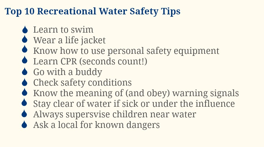 Water Safety 10 tips for this summer! - Hallr